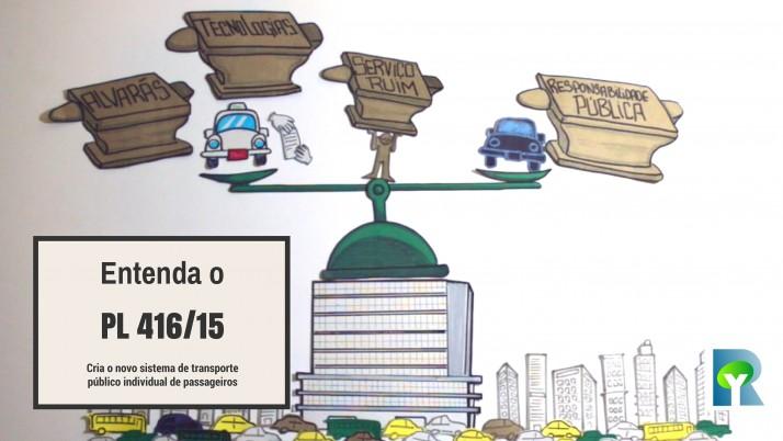 Vídeo: PL 416: cria o novo sistema de transporte público individual